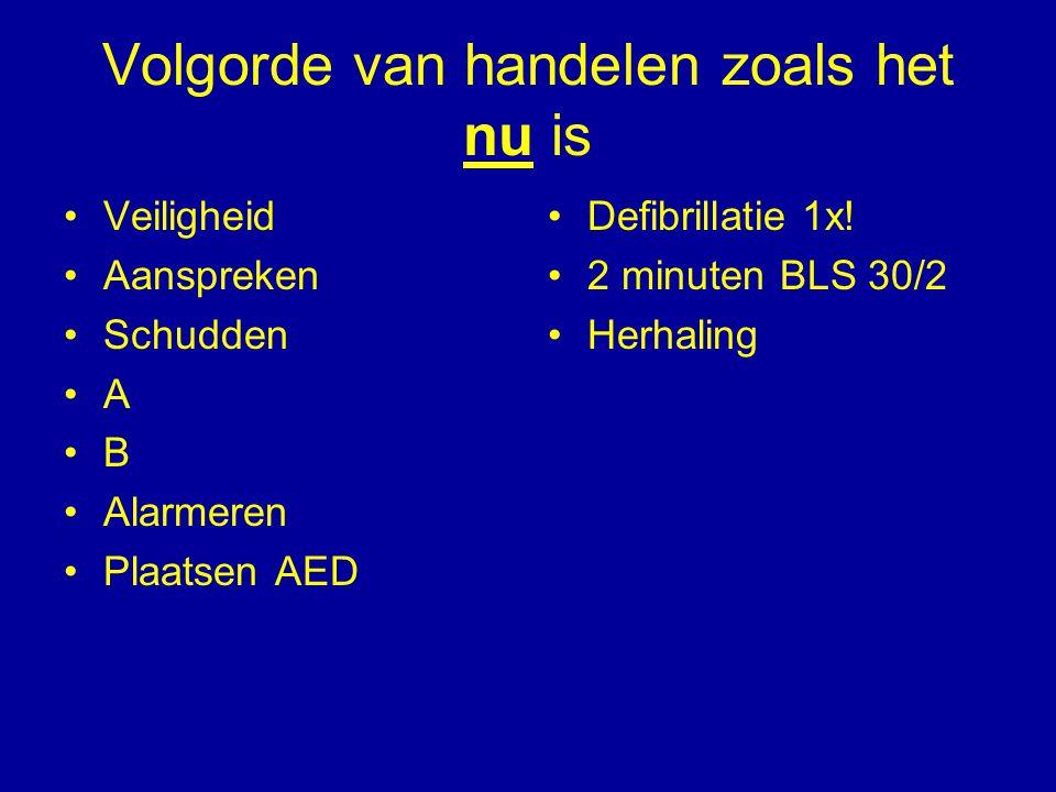 Volgorde van handelen zoals het nu is Veiligheid Aanspreken Schudden A B Alarmeren Plaatsen AED Defibrillatie 1x! 2 minuten BLS 30/2 Herhaling