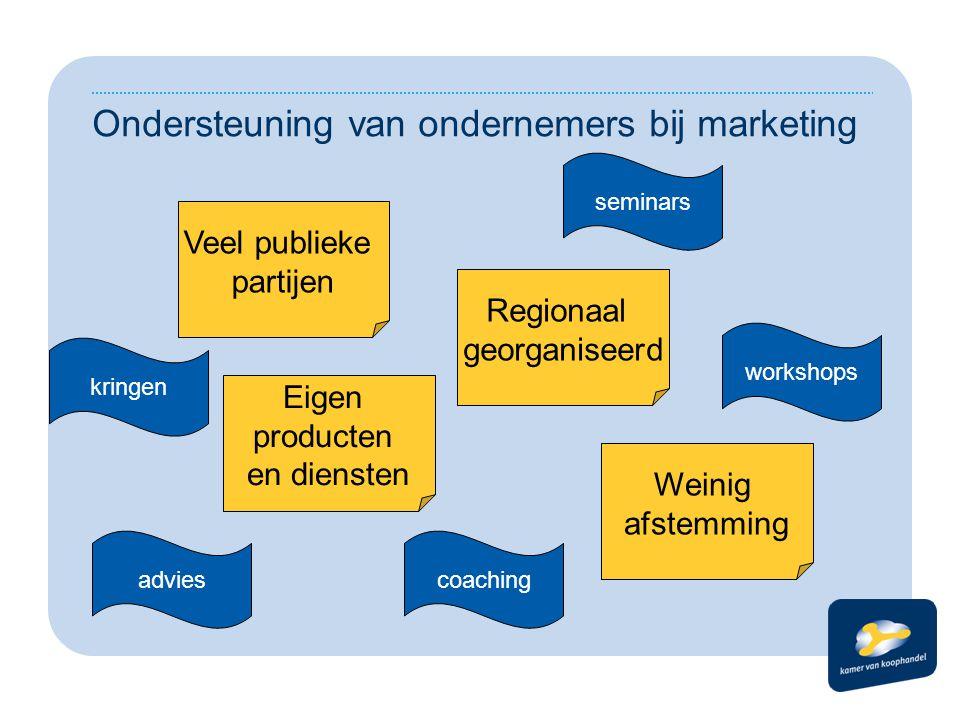 Ondersteuning van ondernemers bij marketing Veel publieke partijen Regionaal georganiseerd Eigen producten en diensten Weinig afstemming seminars work