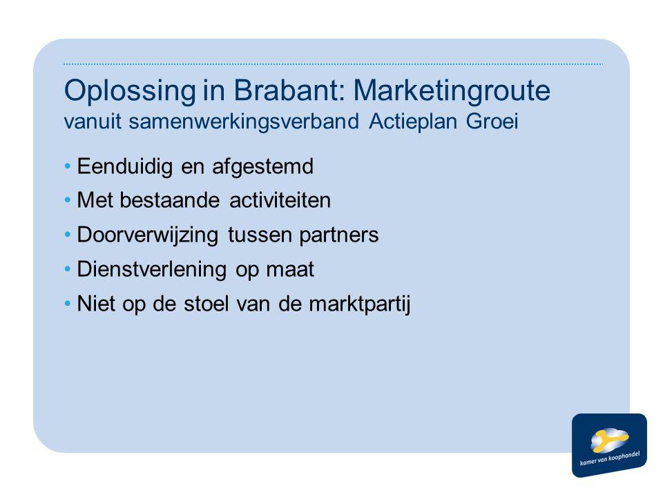 Oplossing in Brabant: Marketingroute vanuit samenwerkingsverband Actieplan Groei Eenduidig en afgestemd Met bestaande activiteiten Doorverwijzing tussen partners Dienstverlening op maat Niet op de stoel van de marktpartij