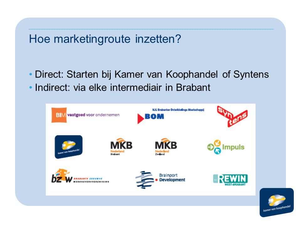 Hoe marketingroute inzetten.
