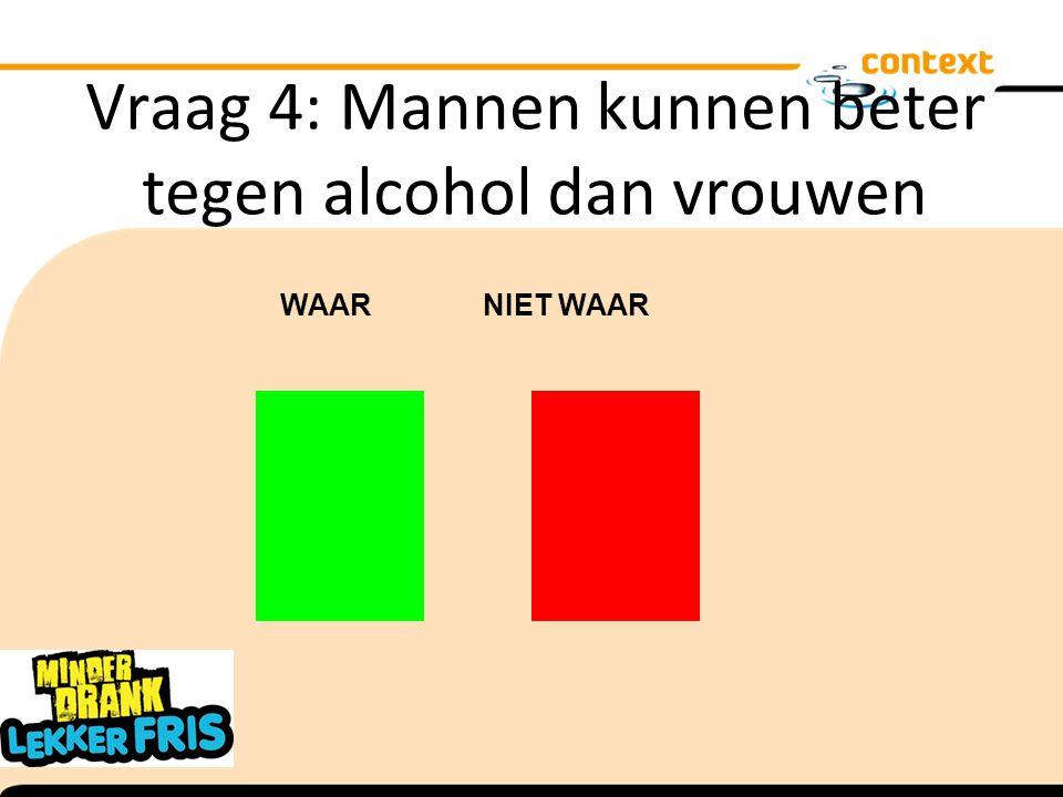 Vraag 4: Mannen kunnen beter tegen alcohol dan vrouwen WAAR NIET WAAR