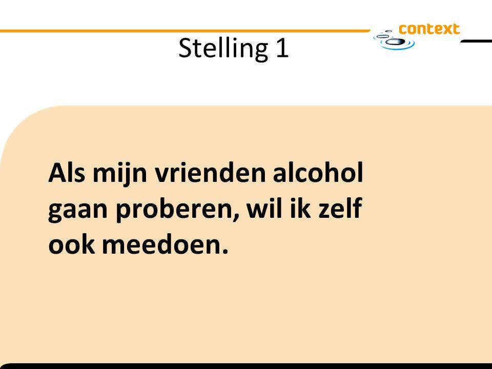 Stelling 1 Als mijn vrienden alcohol gaan proberen, wil ik zelf ook meedoen.