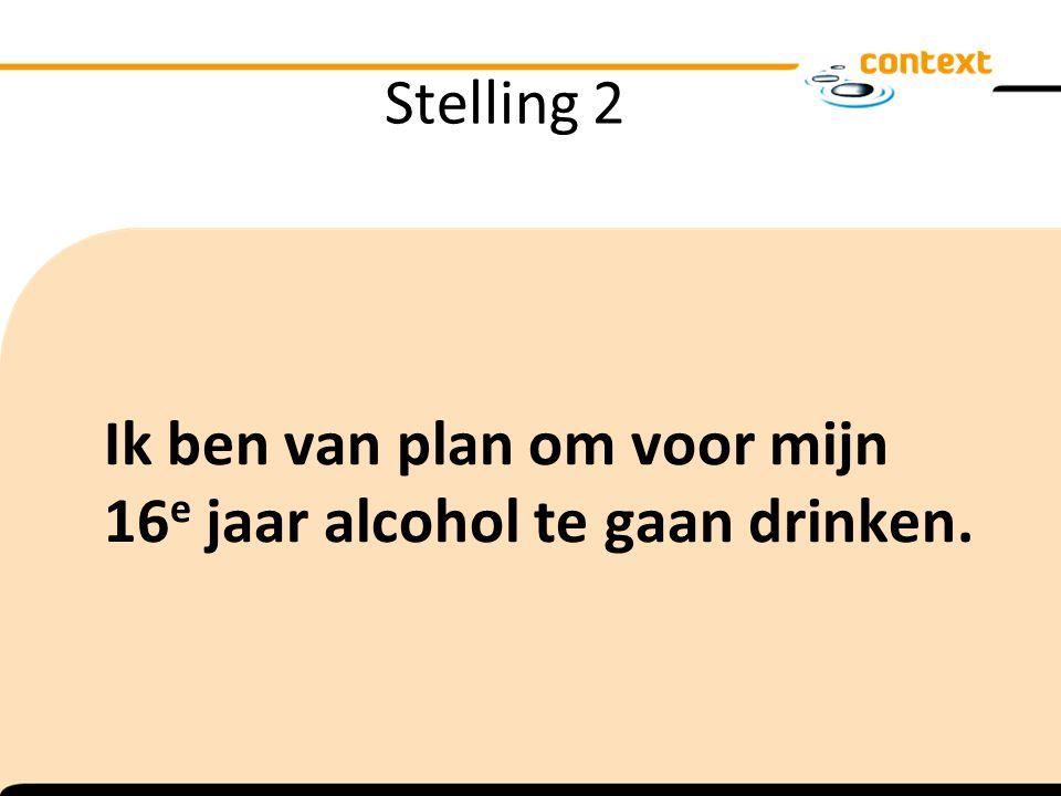Stelling 2 Ik ben van plan om voor mijn 16 e jaar alcohol te gaan drinken.