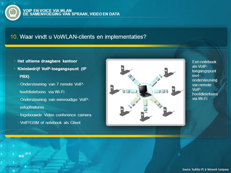 10. Waar vindt u VoWLAN-clients en implementaties? Een notebook als VoIP- toegangspunt met ondersteuning van remote VoIP- hoofdtelefoons via Wi-Fi Het