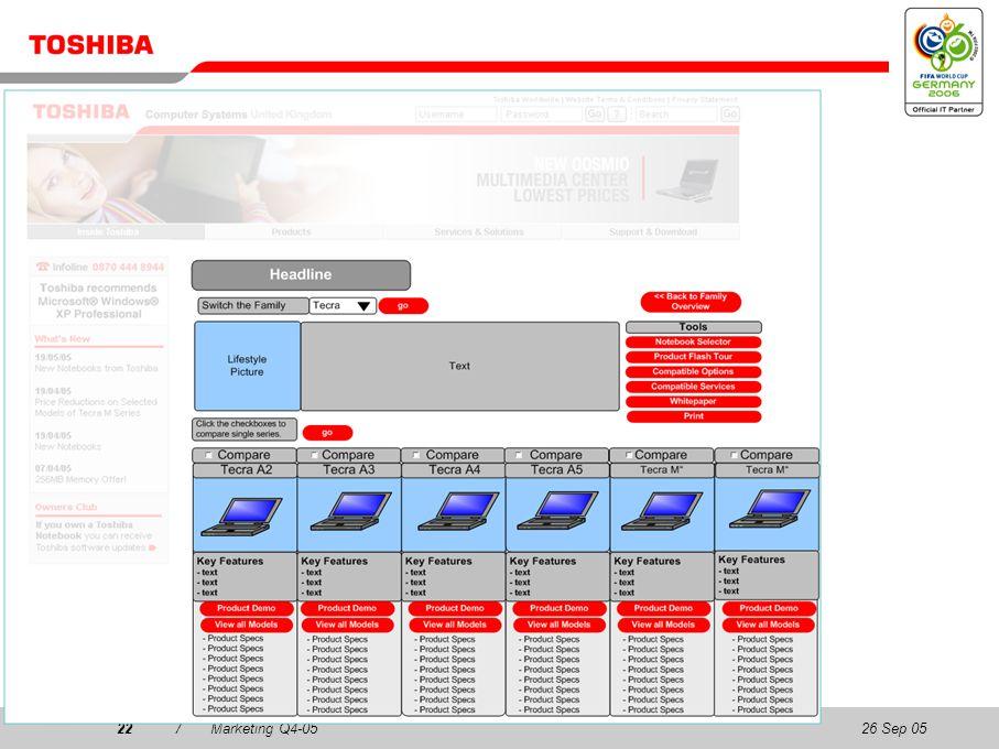 26 Sep 0522/Marketing Q4-0522 Step 2: Family Homepage