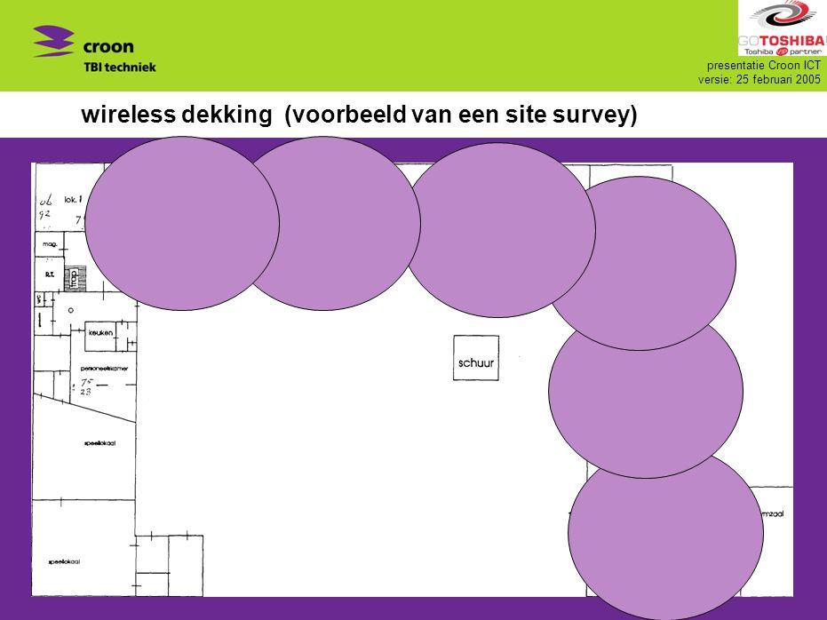 presentatie Croon ICT versie: 25 februari 2005 wireless dekking (voorbeeld van een site survey)