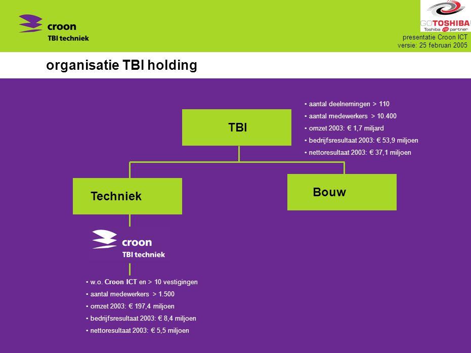 presentatie Croon ICT versie: 25 februari 2005 organisatie TBI holding w.o. Croon ICT en > 10 vestigingen aantal medewerkers > 1.500 omzet 2003: € 197