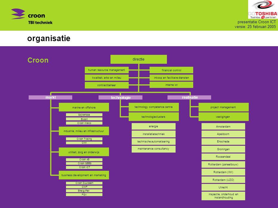 presentatie Croon ICT versie: 25 februari 2005 organisatie directie human resource management financial control inkoop en facilitaire diensten marine