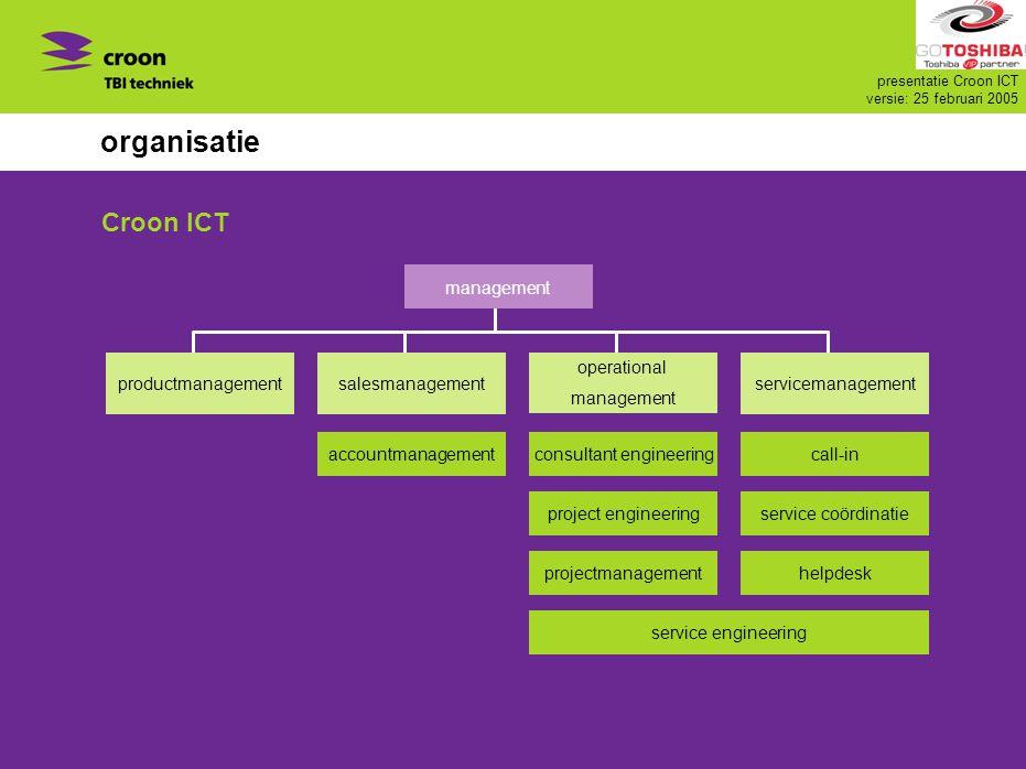 presentatie Croon ICT versie: 25 februari 2005 organisatie management salesmanagementproductmanagement operational management servicemanagement consul