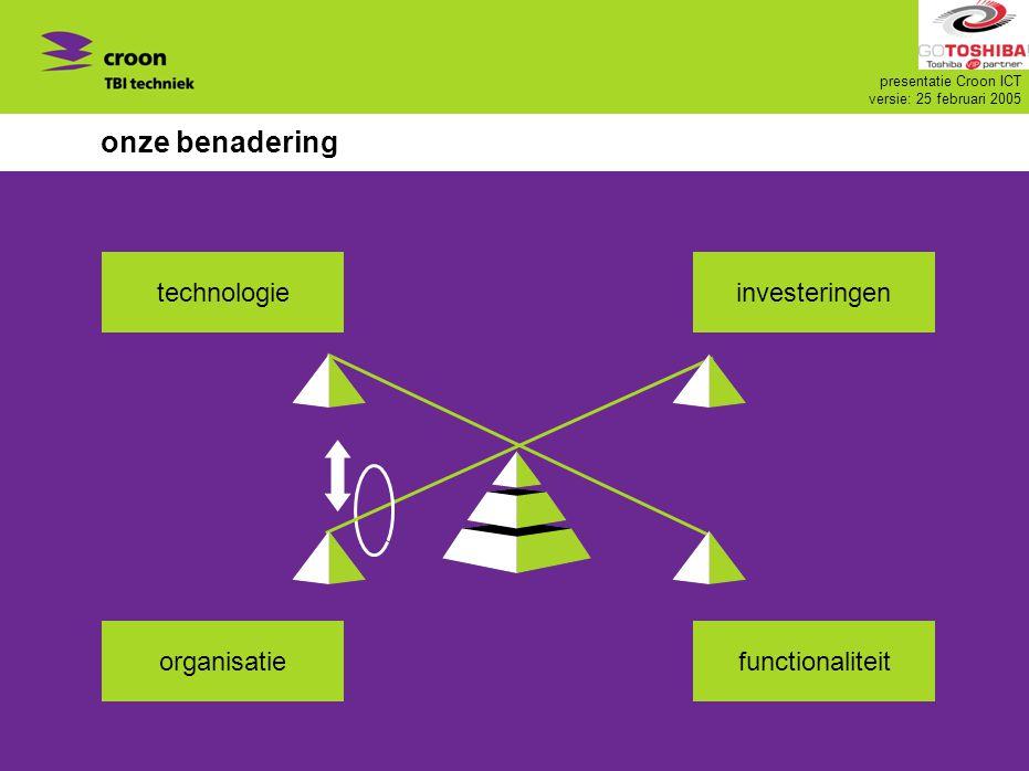 presentatie Croon ICT versie: 25 februari 2005 onze benadering technologieinvesteringen functionaliteitorganisatie