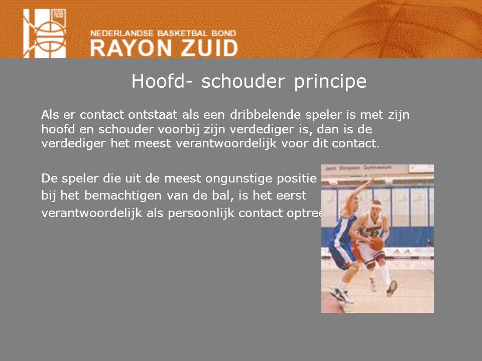 Hoofd- schouder principe Als er contact ontstaat als een dribbelende speler is met zijn hoofd en schouder voorbij zijn verdediger is, dan is de verded