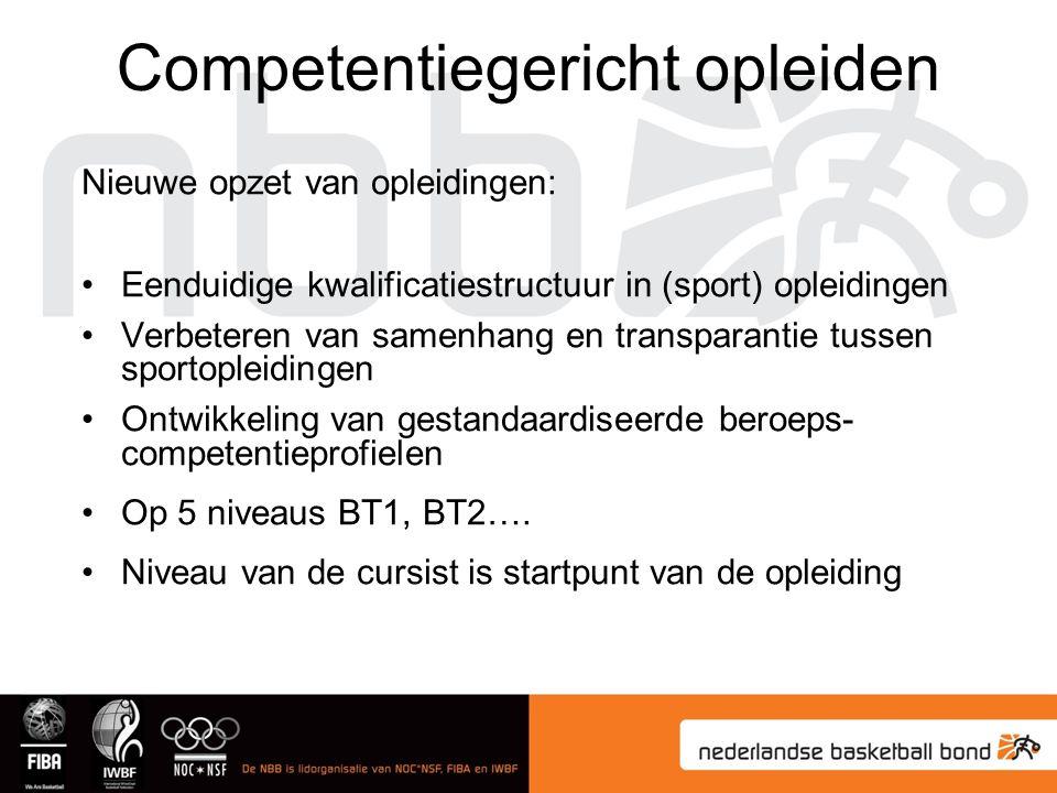Competentiegericht opleiden Nieuwe opzet van opleidingen: Eenduidige kwalificatiestructuur in (sport) opleidingen Verbeteren van samenhang en transparantie tussen sportopleidingen Ontwikkeling van gestandaardiseerde beroeps- competentieprofielen Op 5 niveaus BT1, BT2….