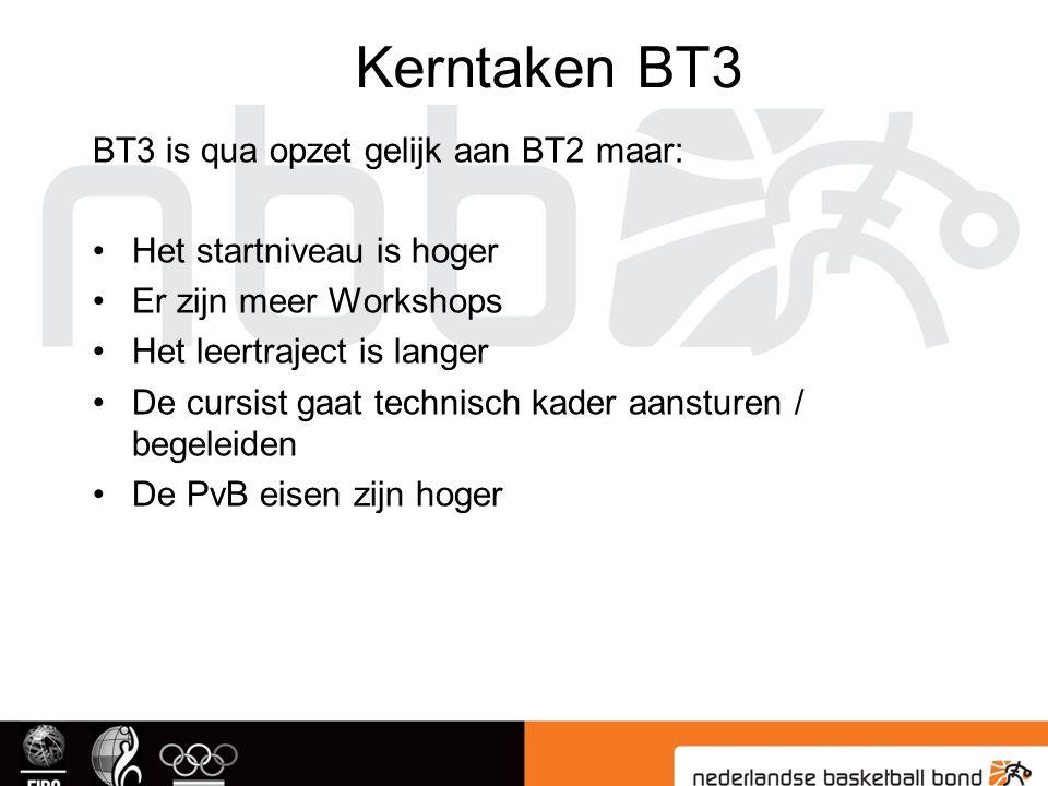 Kerntaken BT3 BT3 is qua opzet gelijk aan BT2 maar: Het startniveau is hoger Er zijn meer Workshops Het leertraject is langer De cursist gaat technisch kader aansturen / begeleiden De PvB eisen zijn hoger