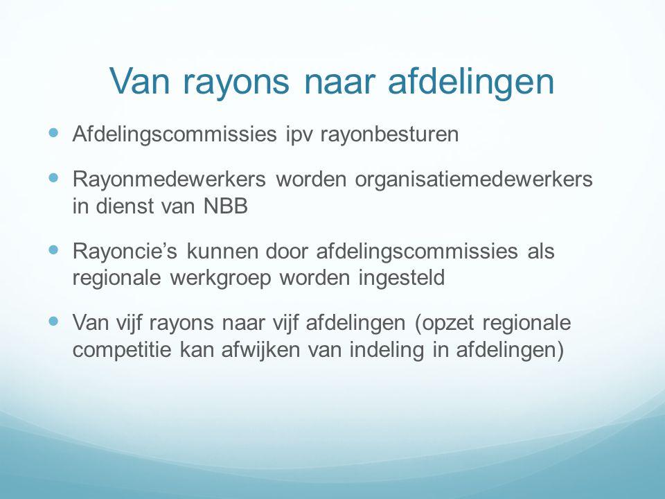 Van rayons naar afdelingen Afdelingscommissies ipv rayonbesturen Rayonmedewerkers worden organisatiemedewerkers in dienst van NBB Rayoncie's kunnen door afdelingscommissies als regionale werkgroep worden ingesteld Van vijf rayons naar vijf afdelingen (opzet regionale competitie kan afwijken van indeling in afdelingen)