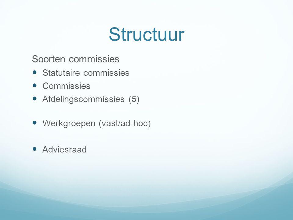 Structuur Soorten commissies Statutaire commissies Commissies Afdelingscommissies (5) Werkgroepen (vast/ad-hoc) Adviesraad
