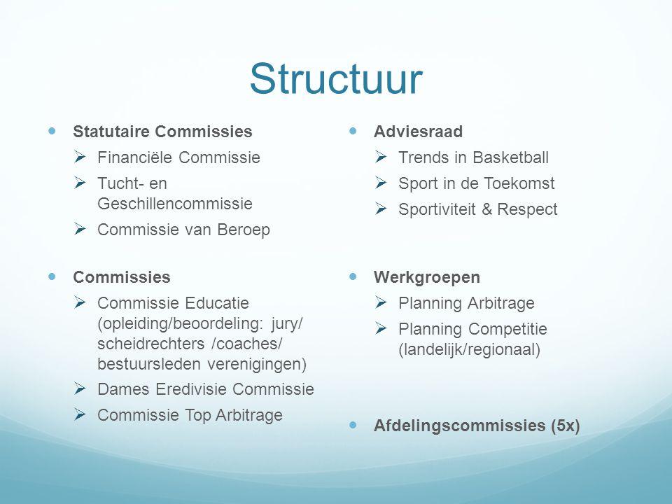 Taken commissies & werkgroepen Statutaire commissies: ingesteld door de AV Adviesraad: gevraagd en ongevraagd adviseren van bestuur Commissies: worden door bestuur gemandateerd om binnen vastgestelde kaders werkzaamheden uit te voeren.