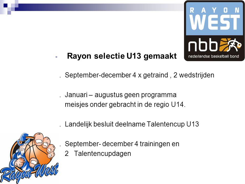 - Rayon selectie U13 gemaakt. September-december 4 x getraind, 2 wedstrijden.