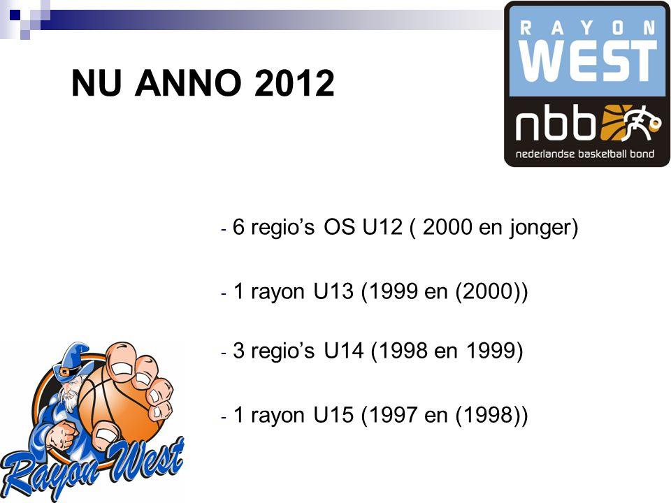 NU ANNO 2012 - 6 regio's OS U12 ( 2000 en jonger) - 1 rayon U13 (1999 en (2000)) - 3 regio's U14 (1998 en 1999) - 1 rayon U15 (1997 en (1998))