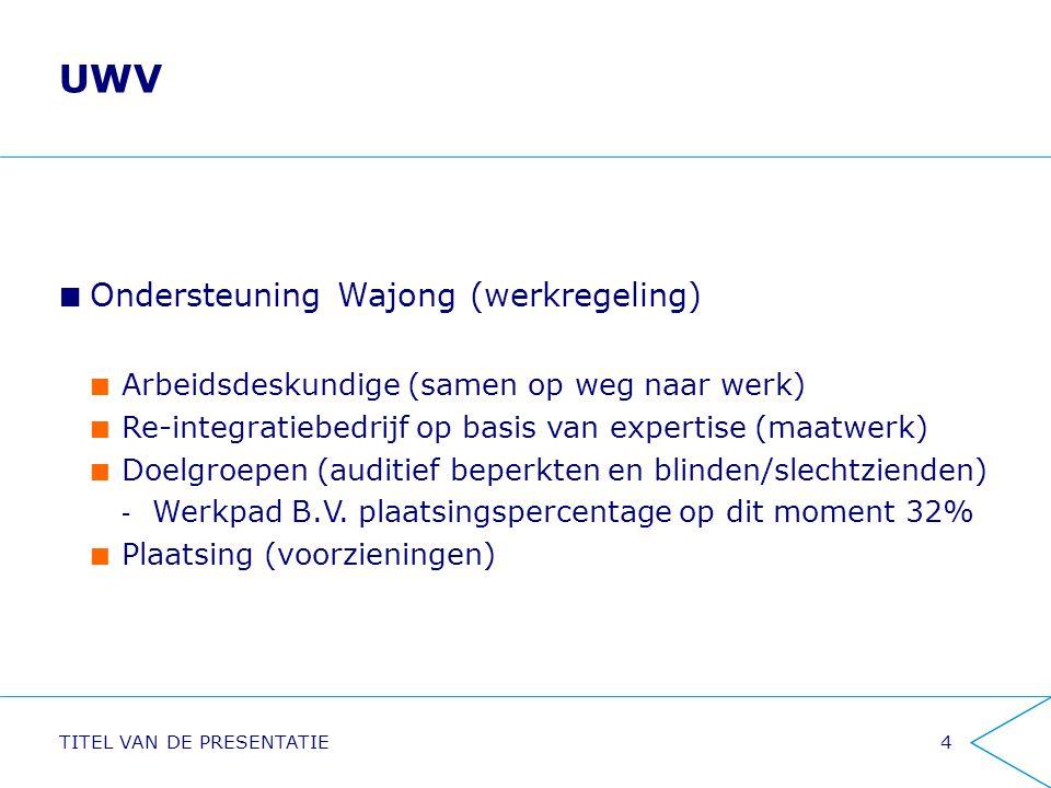 UWV Participatiewet U-toets/wet- en regelgeving/beleid Quotumregeling/ Slotervaart & inclusieve arbeidsorganisatie Bezuinigingen UWV Redesign e-dvl (zelfredzaamheid van de burger) UWV en Wajong Werkervaringplaatsen In dienst nemen van Wajongers (KCC Goes) Wajongbestand In beeld hebben van direct bemiddelbare wajongers Wajong kunstcongres