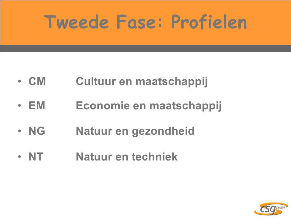 Tweede Fase: Profielen CM Cultuur en maatschappij EM Economie en maatschappij NG Natuur en gezondheid NT Natuur en techniek