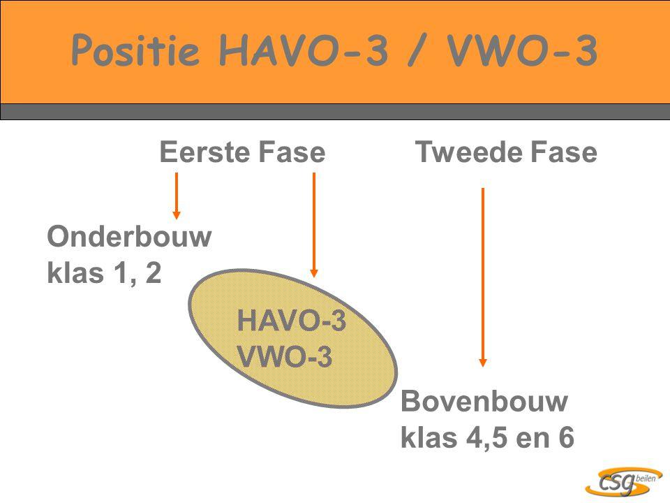 Positie HAVO-3 / VWO-3 Onderbouw klas 1, 2 Bovenbouw klas 4,5 en 6 Eerste FaseTweede Fase HAVO-3 VWO-3