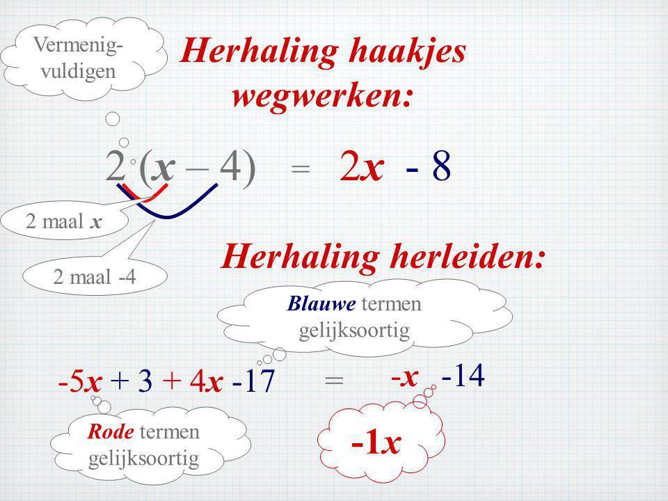 Herhaling haakjes wegwerken: 2 (x – 4) = 2x2x- 8 -5x + 3 + 4x -17 Herhaling herleiden: = -x-x-14 -1x Vermenig- vuldigen 2 maal x 2 maal -4 Rode termen gelijksoortig Blauwe termen gelijksoortig