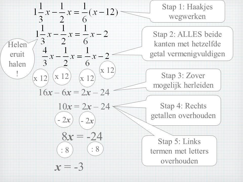 x 12 x = -3 Stap 1: Haakjes wegwerken Stap 2: ALLES beide kanten met hetzelfde getal vermenigvuldigen x 12 16x – 6x = 2x – 24 10x = 2x – 24 - 2x Stap 3: Zover mogelijk herleiden Stap 4: Rechts getallen overhouden Stap 5: Links termen met letters overhouden Helen eruit halen .