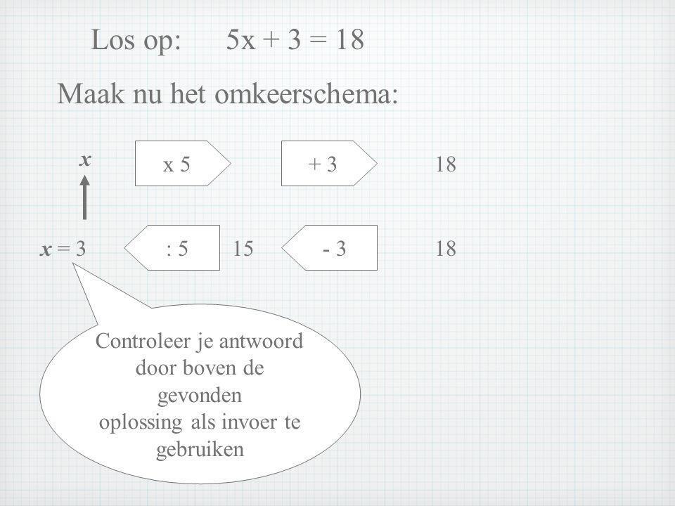 Los op:5x + 3 = 18 Maak nu het omkeerschema: x + 3x 5 18 - 3: 5 1815x = 3 Controleer je antwoord door boven de gevonden oplossing als invoer te gebruiken