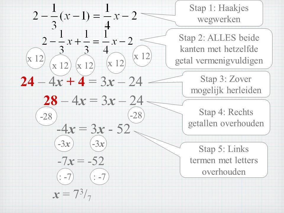 x 12 -7x = -52 Stap 1: Haakjes wegwerken Stap 2: ALLES beide kanten met hetzelfde getal vermenigvuldigen x 12 24 – 4x + 4 = 3x – 24 28 – 4x = 3x – 24 -28 Stap 3: Zover mogelijk herleiden Stap 4: Rechts getallen overhouden Stap 5: Links termen met letters overhouden -4x = 3x - 52 -3x x 12 : -7 x = 7 3 / 7