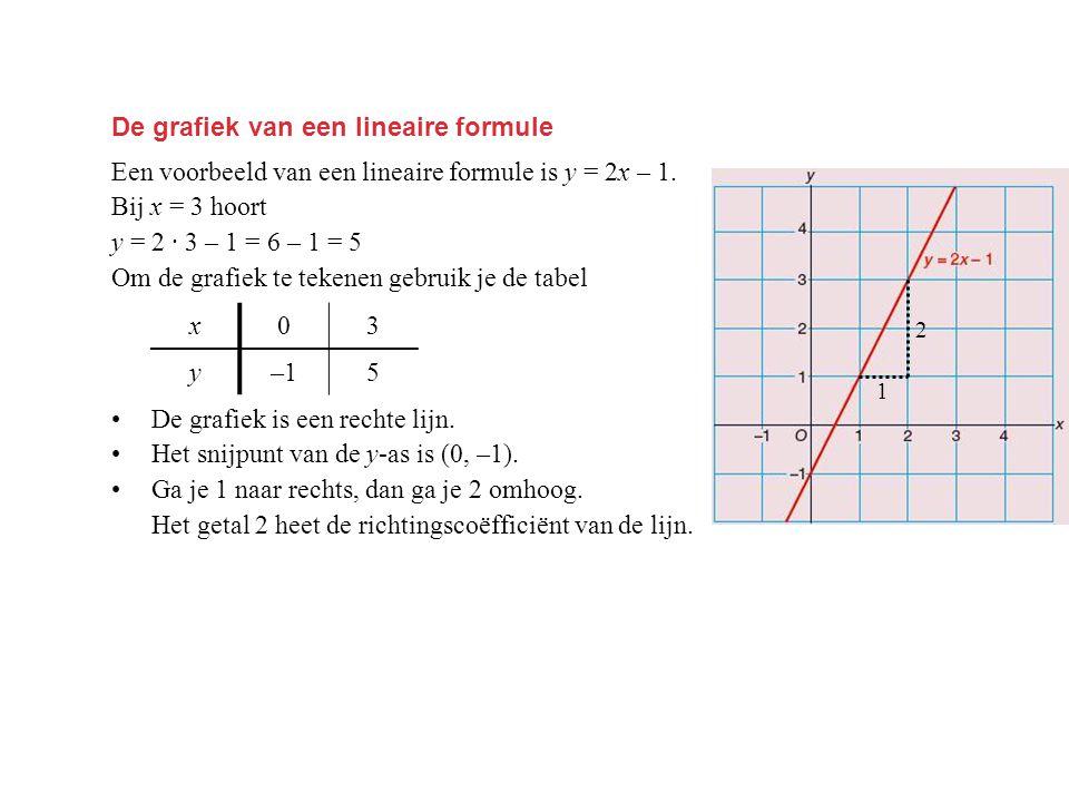 De grafiek van een lineaire formule Een voorbeeld van een lineaire formule is y = 2x – 1. Bij x = 3 hoort y = 2 · 3 – 1 = 6 – 1 = 5 Om de grafiek te t