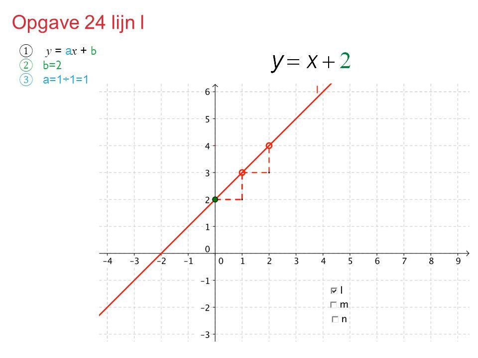 Opgave 24 lijn l ① y = a x + b ② b=2 ③ a=1÷1=1