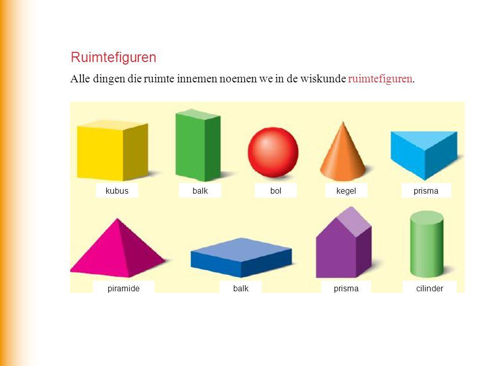 Ruimtefiguren Alle dingen die ruimte innemen noemen we in de wiskunde ruimtefiguren.