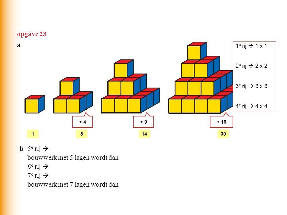 opgave 23 a 151430 + 4+ 9+ 16 b5 e rij  5 x 5 = 25 erbij bouwwerk met 5 lagen wordt dan 30 + 25 = 55 blokjes 6 e rij  6 x 6 = 36 erbij 7 e rij  7 x 7 = 49 erbij bouwwerk met 7 lagen wordt dan 55 + 36 + 49 = 140 blokjes 1 e rij  1 x 1 2 e rij  2 x 2 3 e rij  3 x 3 4 e rij  4 x 4