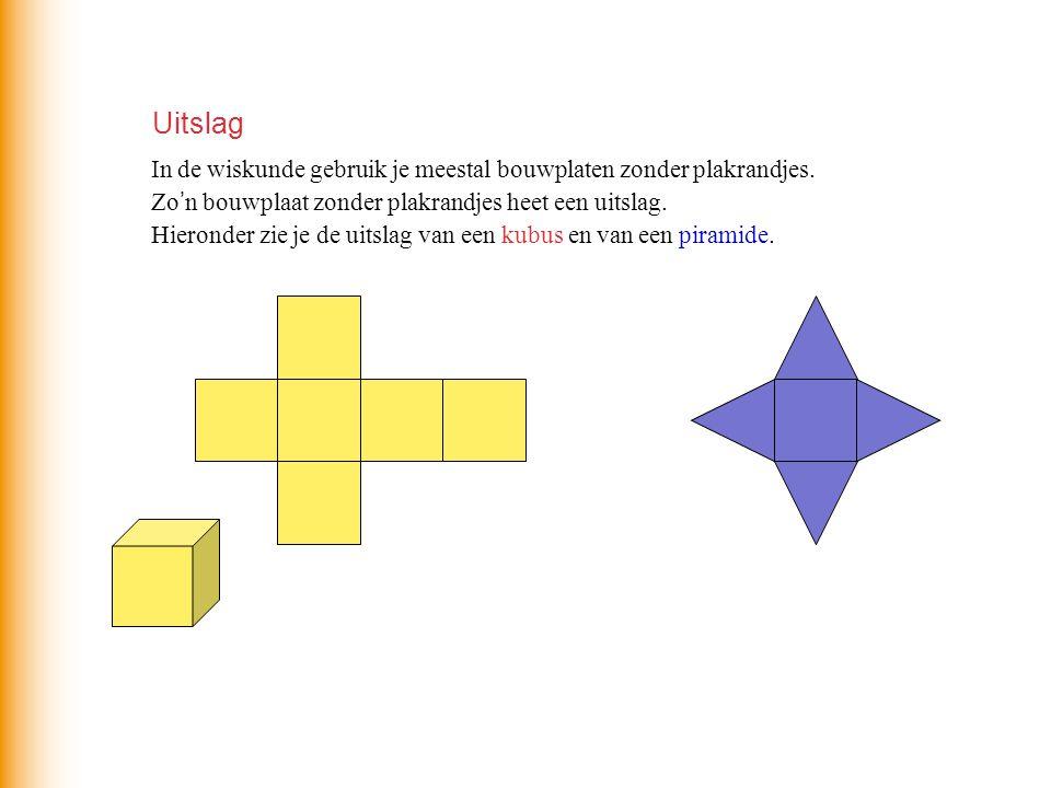 Vierkant De uitslag van een kubus bestaat uit 6 vierkanten.