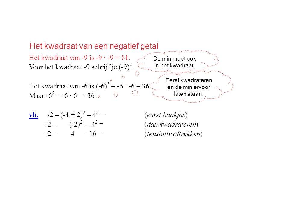 Het kwadraat van een negatief getal Het kwadraat van -9 is -9 · -9 = 81. Voor het kwadraat -9 schrijf je (-9) 2. Het kwadraat van -6 is (-6) 2 = -6 ·