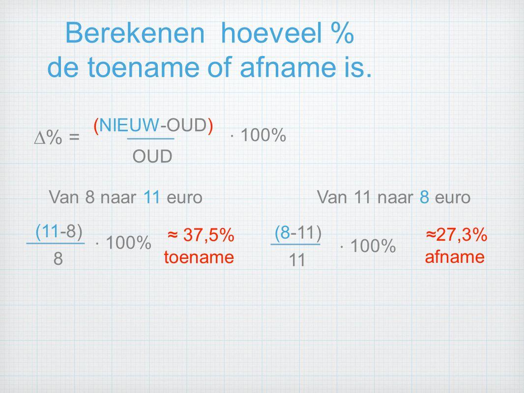 Berekenen hoeveel % de toename of afname is. (NIEUW-OUD) OUD ⋅ 100% ≈ 37,5% toename Van 8 naar 11 euro (11-8) 8 Van 11 naar 8 euro ⋅ 100% ≈27,3% afnam