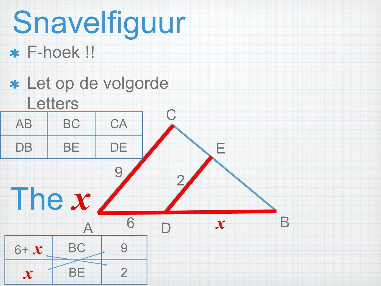 Snavelfiguur F-hoek !! Let op de volgorde Letters AD B C E ABBCCA DBBEDE 6+ x BC9 x BE2 6 9 2 x The x