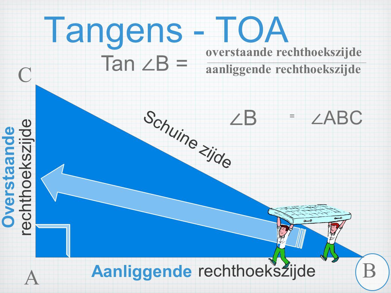 Schuine zijde Tangens - TOA A B C rechthoekszijde Aanliggende Overstaande ∠ ABC ∠B∠B = overstaande rechthoekszijde aanliggende rechthoekszijde Tan ∠ B
