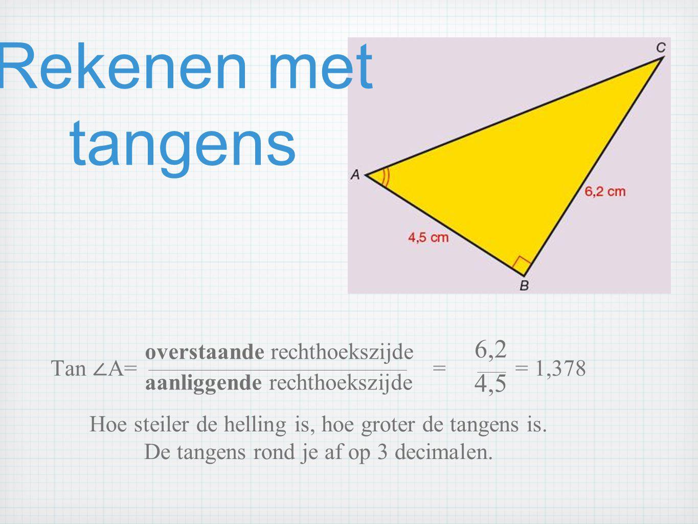 Tan ∠ A= = = 1,378 Hoe steiler de helling is, hoe groter de tangens is. De tangens rond je af op 3 decimalen. overstaande rechthoekszijde aanliggende
