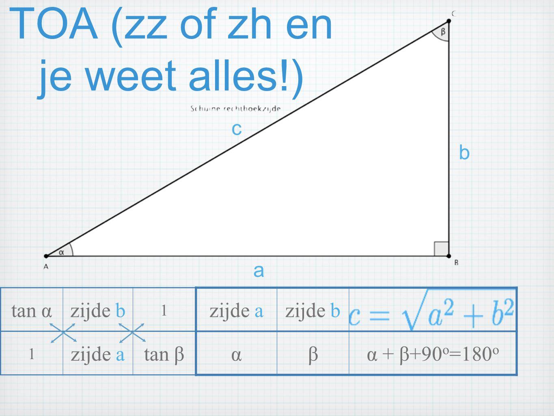 TOA (zz of zh en je weet alles!) tan αzijde b 1 zijde azijde b 1 zijde atan βαβα + β+90 o =180 o a c b