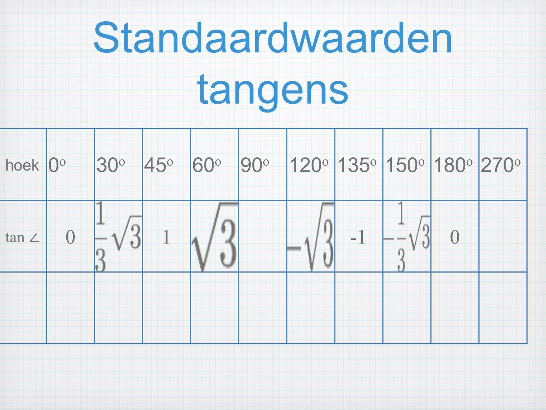 Standaardwaarden tangens hoek 0o0o 30 o 45 o 60 o 90 o 120 o 135 o 150 o 180 o 270 o tan ∠ 010
