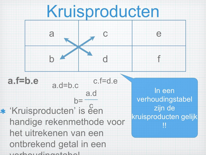 Kruisproducten ace bdf a.d=b.c a.f=b.e c.f=d.e In een verhoudingstabel zijn de kruisproducten gelijk !! b= c a.d 'Kruisproducten' is een handige reken