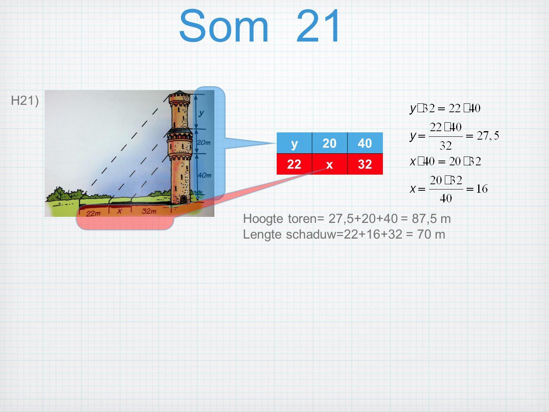 Som 21 H21) y2040 22x32 Hoogte toren= 27,5+20+40 = 87,5 m Lengte schaduw=22+16+32 = 70 m