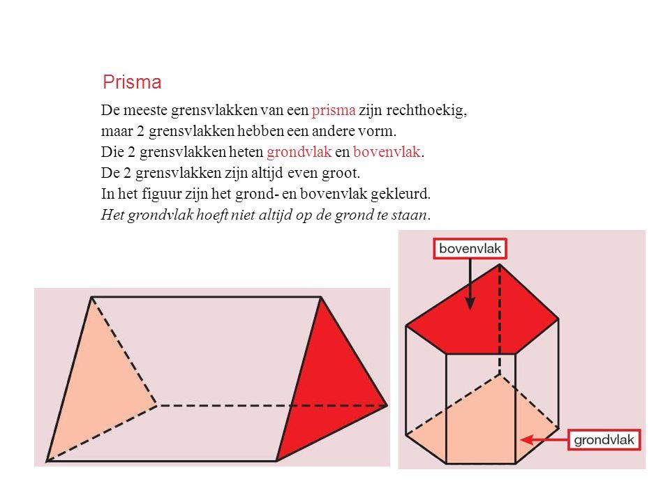 Prisma De meeste grensvlakken van een prisma zijn rechthoekig, maar 2 grensvlakken hebben een andere vorm. Die 2 grensvlakken heten grondvlak en boven