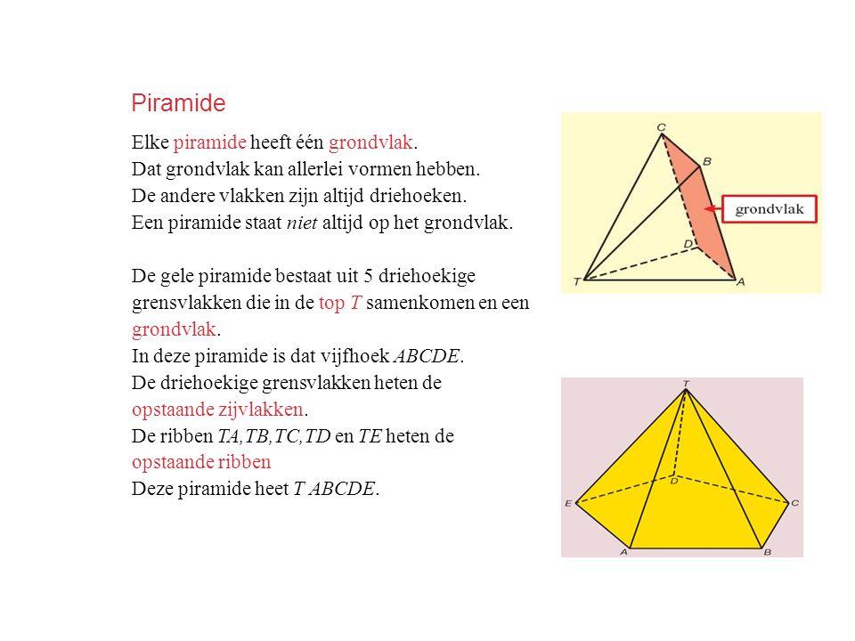Piramide Elke piramide heeft één grondvlak. Dat grondvlak kan allerlei vormen hebben. De andere vlakken zijn altijd driehoeken. Een piramide staat nie