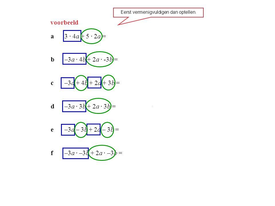 voorbeeld a3 · 4a + 5 · 2a = 12a + 10a = 22a b–3a · 4b + 2a · -3b = –12ab – 6ab = –18ab c–3a + 4b + 2a + 3b = –a + 7b d–3a · 3b + 2a · 3b = –9ab + 6ab = –3ab e–3a – 3b + 2a – 3b = –a – 6b f–3a · –3b + 2a · –3b = 9ab – 6ab = 3ab Eerst vermenigvuldigen dan optellen.