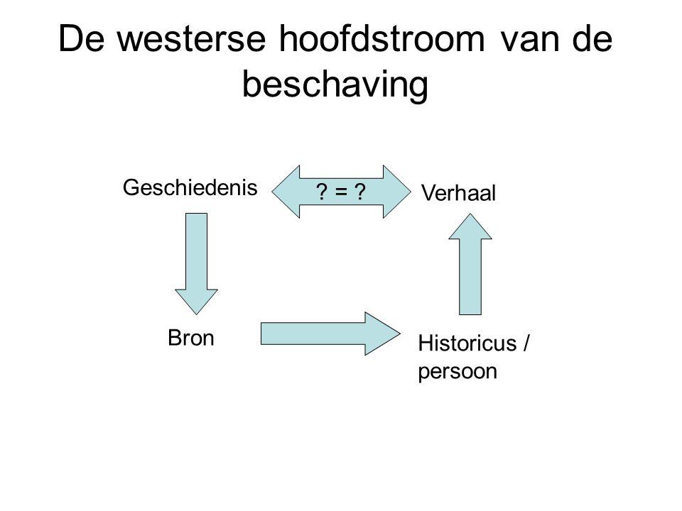 De westerse hoofdstroom van de beschaving Geschiedenis Bron Historicus / persoon Verhaal ? = ?