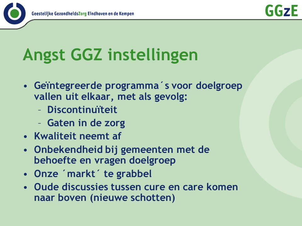 Werkgroep: Cliëntondersteuning en lokale loketten GGz Consultatie Begeleiden van cliënten tot het toegang krijgen Omgeving Toegang GGz regelen in relatie met lokale loketten