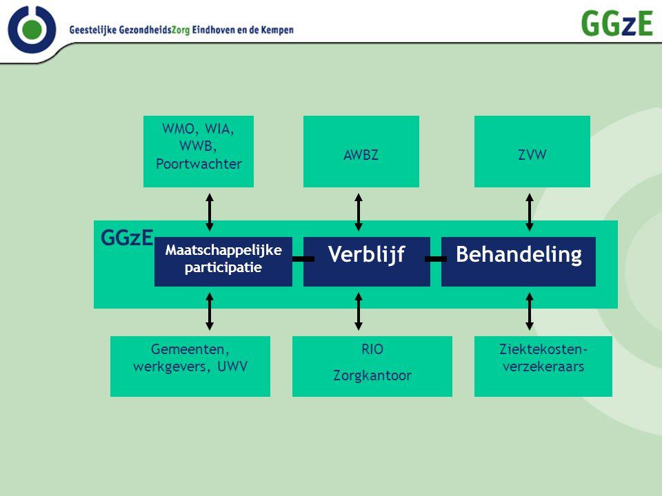 Regiokaart Proeftuin WMO SRE GGZ regio Helmond GGz Eindhoven en de Kempen