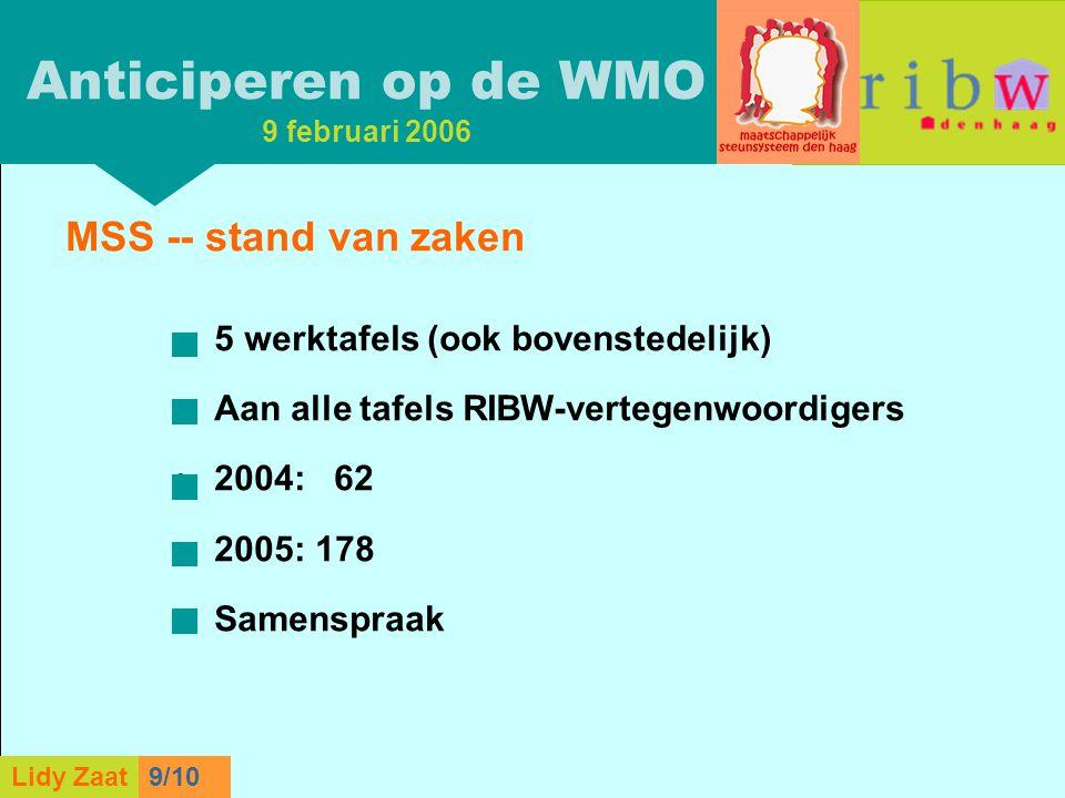 L. Zaat 1/10 Lidy Zaat9/10 MSS -- stand van zaken 5 werktafels (ook bovenstedelijk) Aan alle tafels RIBW-vertegenwoordigers 2004: 62 2005: 178 Samensp